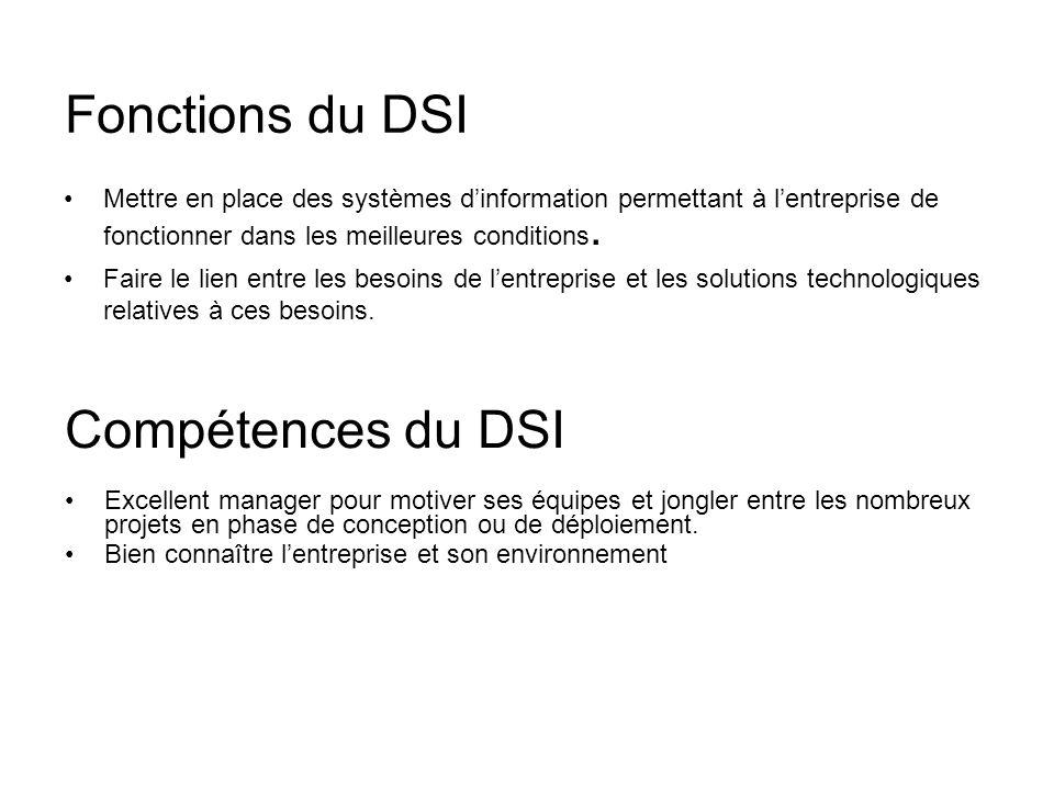 Fonctions du DSI Compétences du DSI