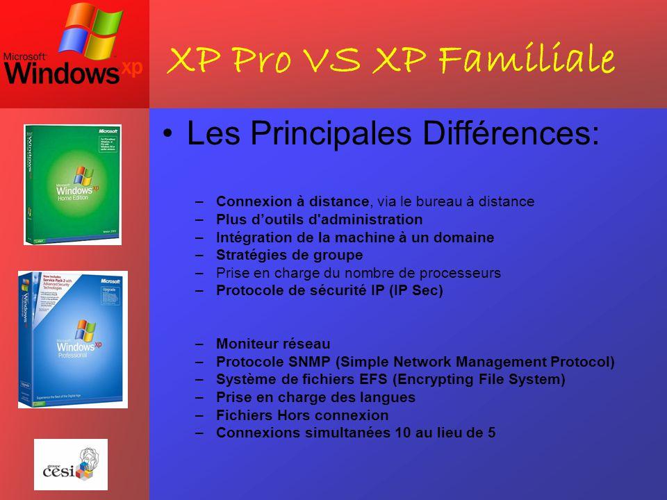 XP Pro VS XP Familiale Les Principales Différences: