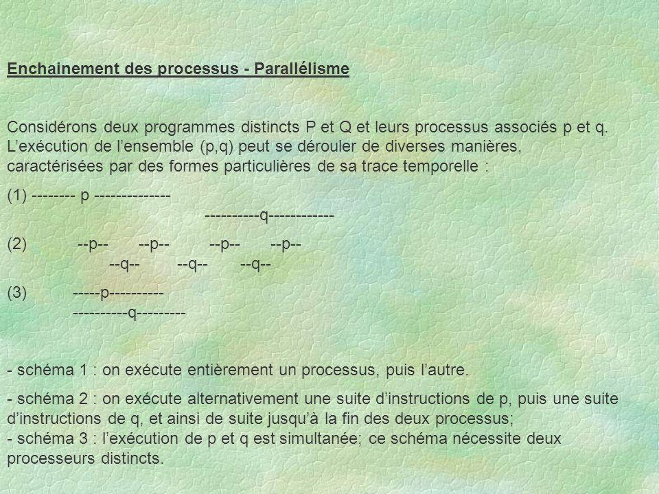 Enchainement des processus - Parallélisme