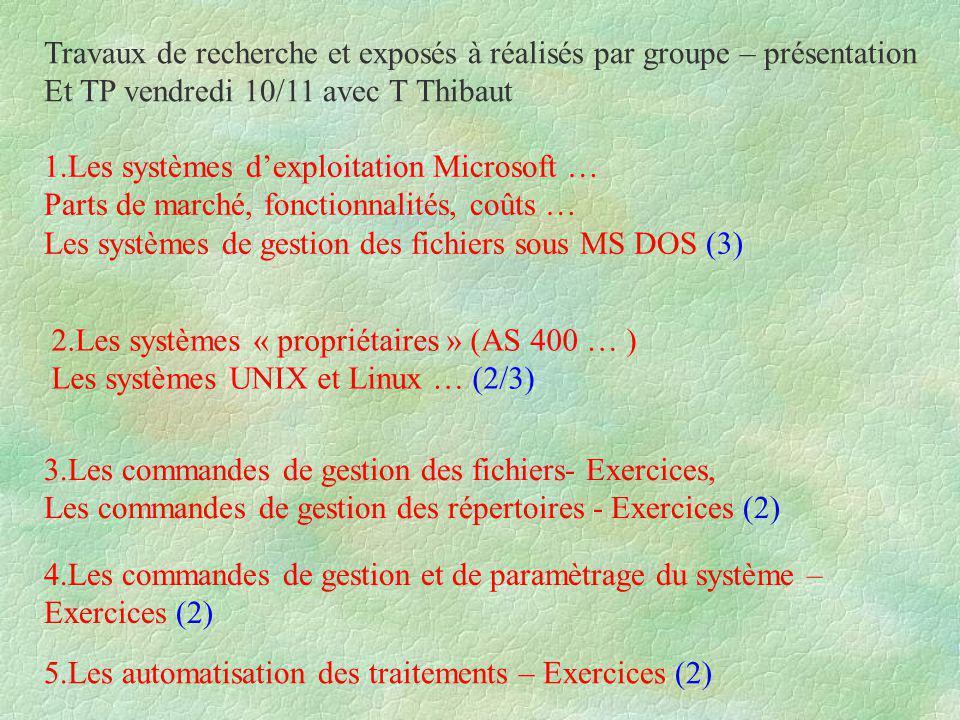 Travaux de recherche et exposés à réalisés par groupe – présentation