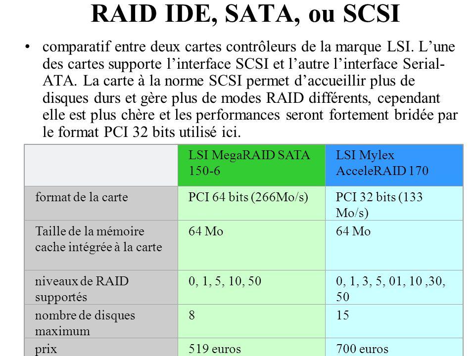 RAID IDE, SATA, ou SCSI