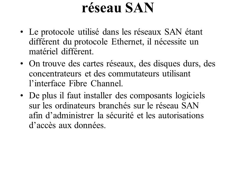 réseau SAN Le protocole utilisé dans les réseaux SAN étant différent du protocole Ethernet, il nécessite un matériel différent.