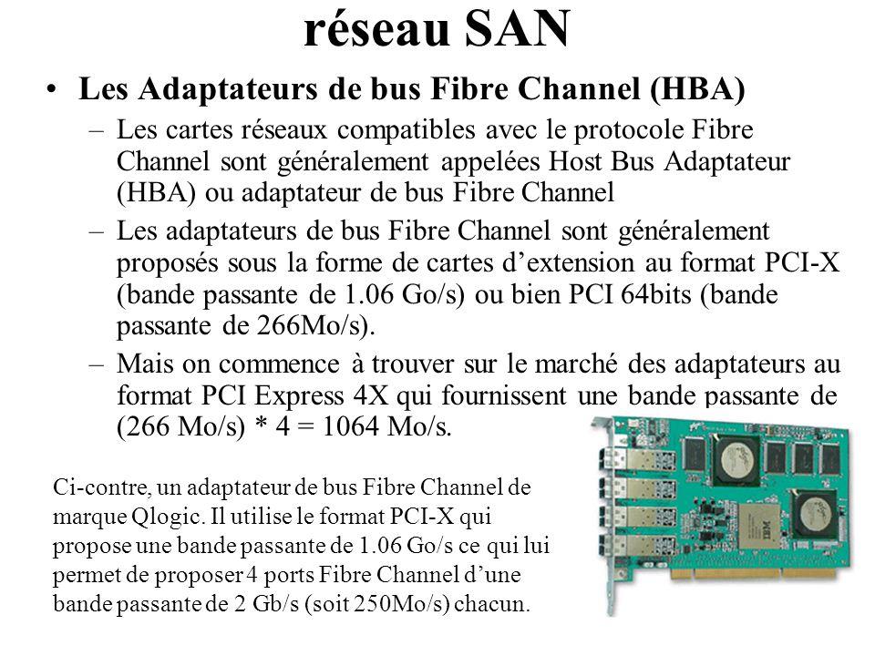 réseau SAN Les Adaptateurs de bus Fibre Channel (HBA)