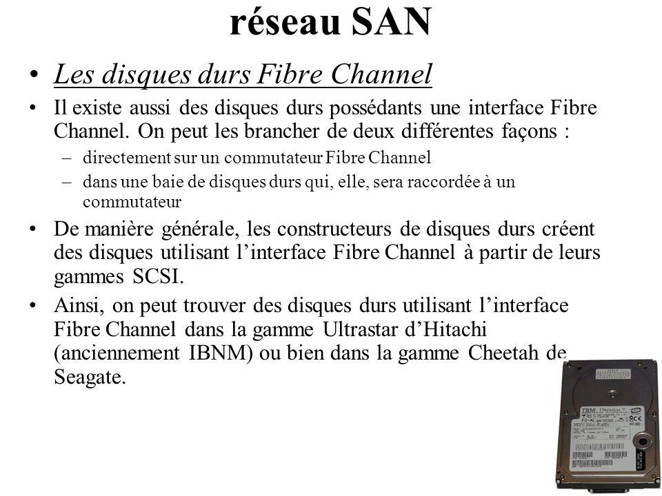 réseau SAN Les disques durs Fibre Channel