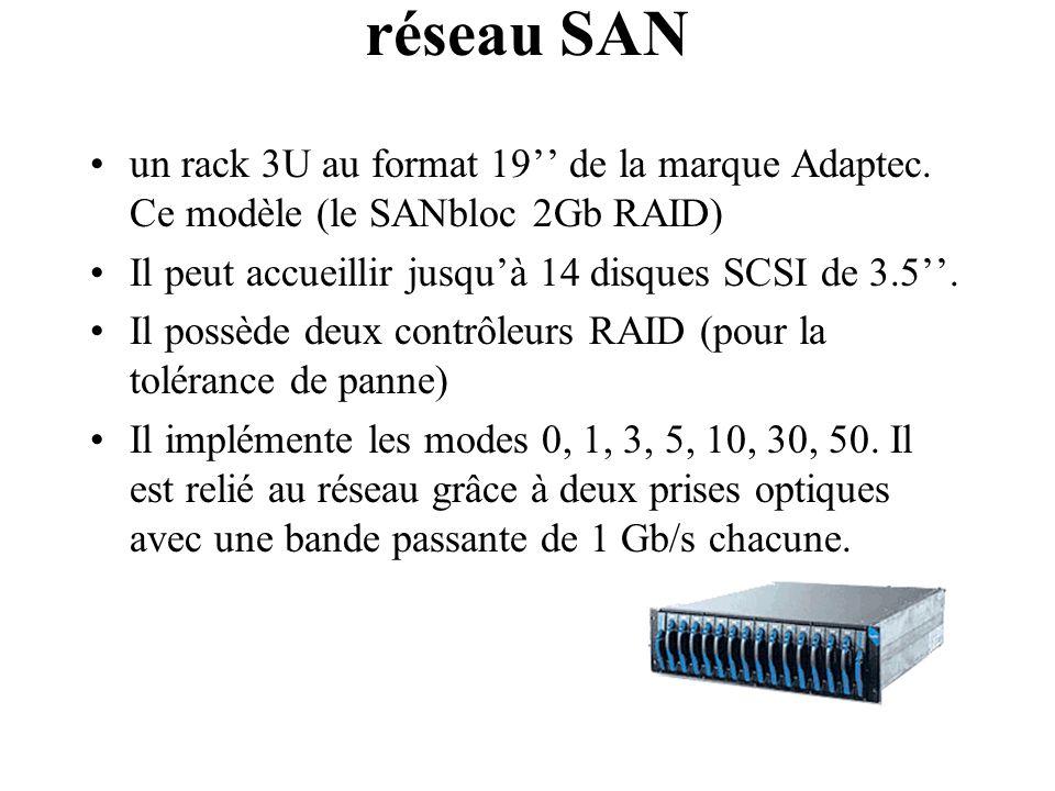 réseau SAN un rack 3U au format 19'' de la marque Adaptec. Ce modèle (le SANbloc 2Gb RAID) Il peut accueillir jusqu'à 14 disques SCSI de 3.5''.