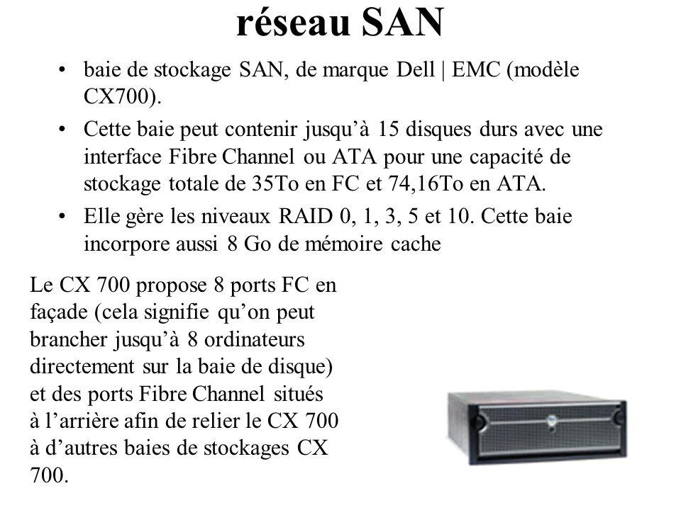 réseau SAN baie de stockage SAN, de marque Dell | EMC (modèle CX700).