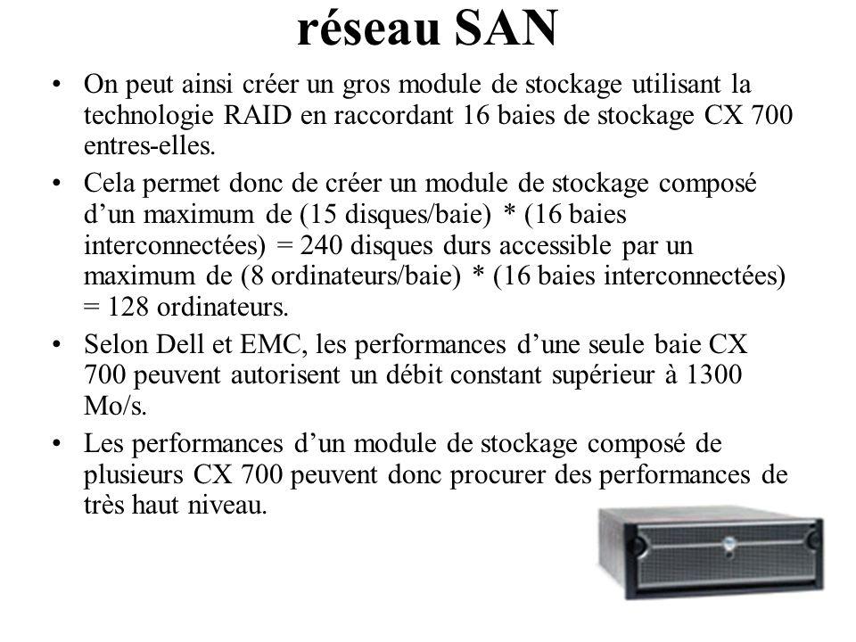 réseau SAN On peut ainsi créer un gros module de stockage utilisant la technologie RAID en raccordant 16 baies de stockage CX 700 entres-elles.