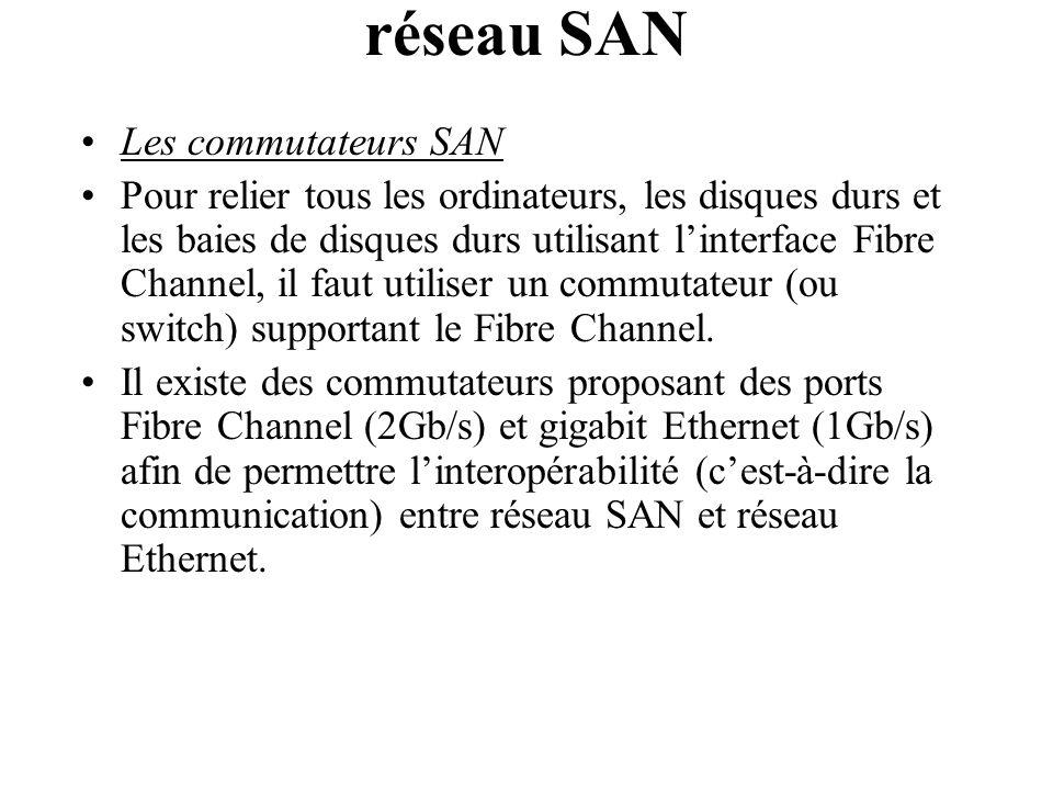 réseau SAN Les commutateurs SAN