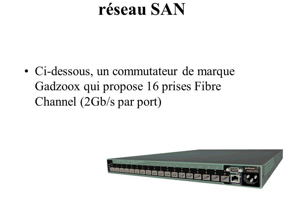 réseau SAN Ci-dessous, un commutateur de marque Gadzoox qui propose 16 prises Fibre Channel (2Gb/s par port)