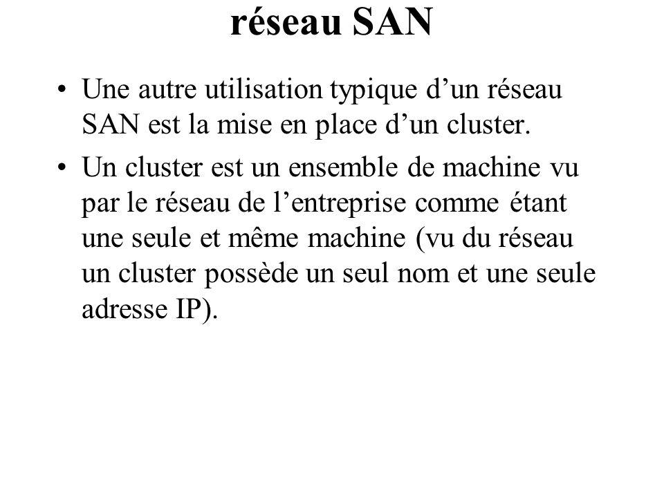 réseau SAN Une autre utilisation typique d'un réseau SAN est la mise en place d'un cluster.