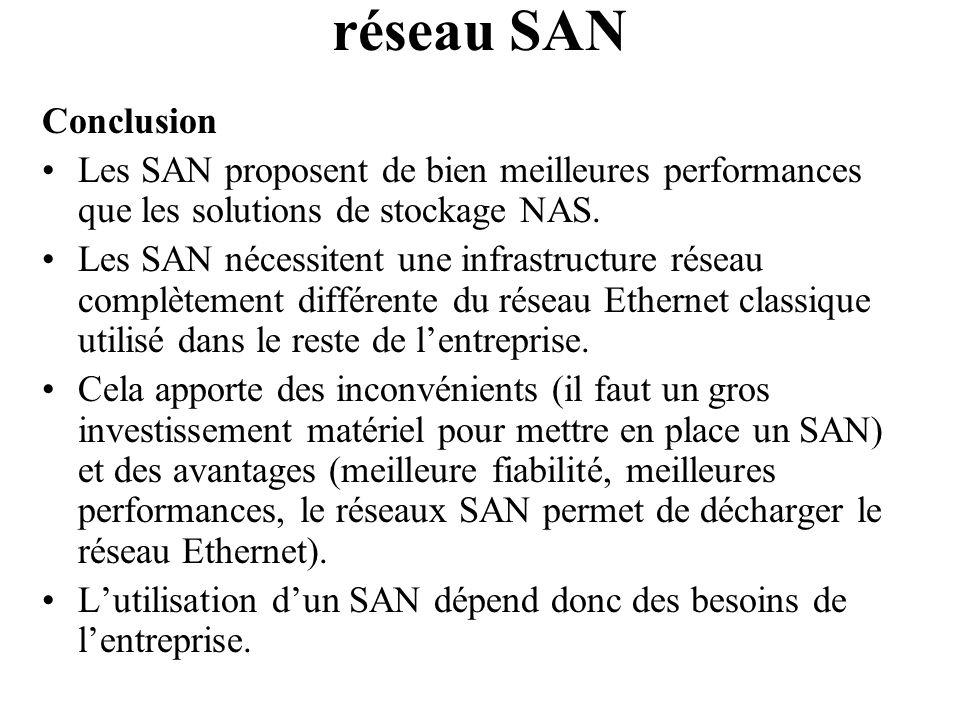 réseau SAN Conclusion. Les SAN proposent de bien meilleures performances que les solutions de stockage NAS.