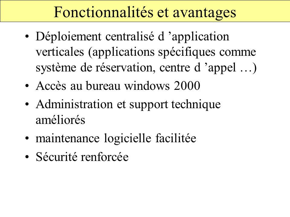 Fonctionnalités et avantages