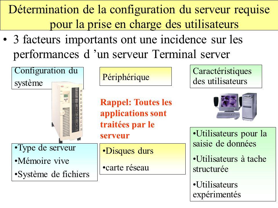 Détermination de la configuration du serveur requise pour la prise en charge des utilisateurs