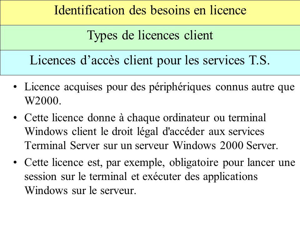 Identification des besoins en licence