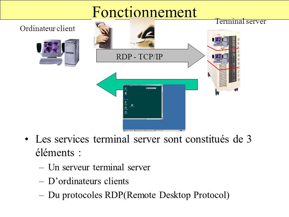 Fonctionnement Terminal server. RDP - TCP/IP. Ordinateur client. Les services terminal server sont constitués de 3 éléments :