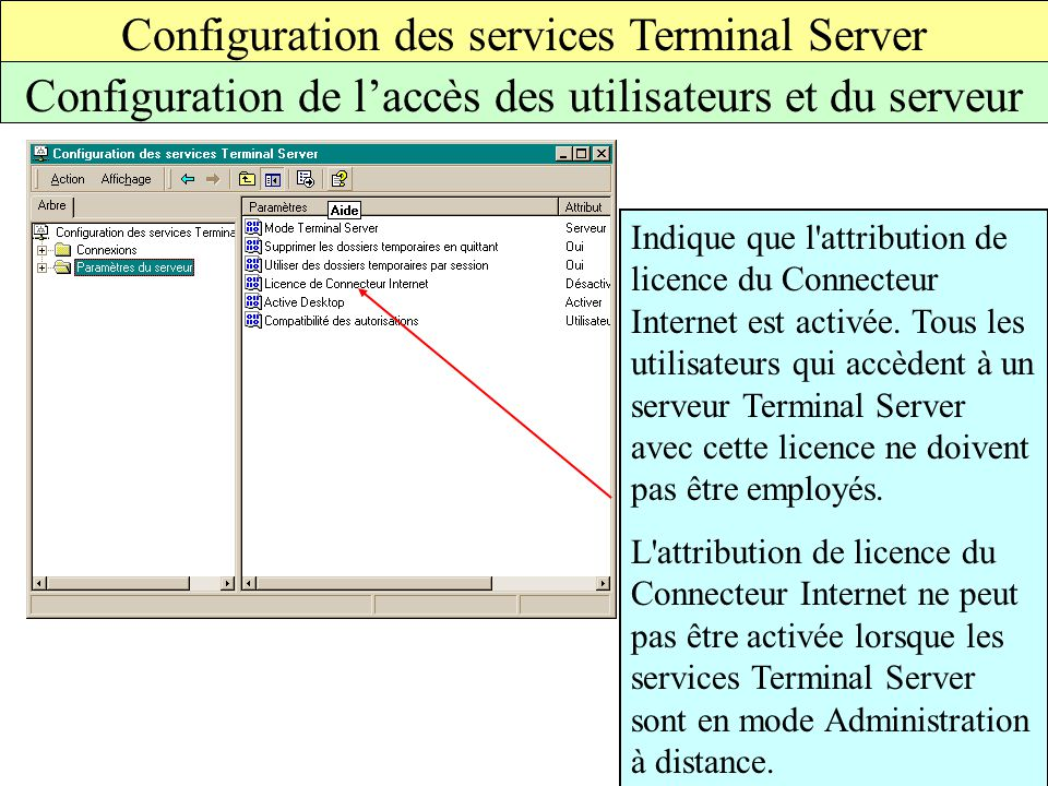 Configuration des services Terminal Server