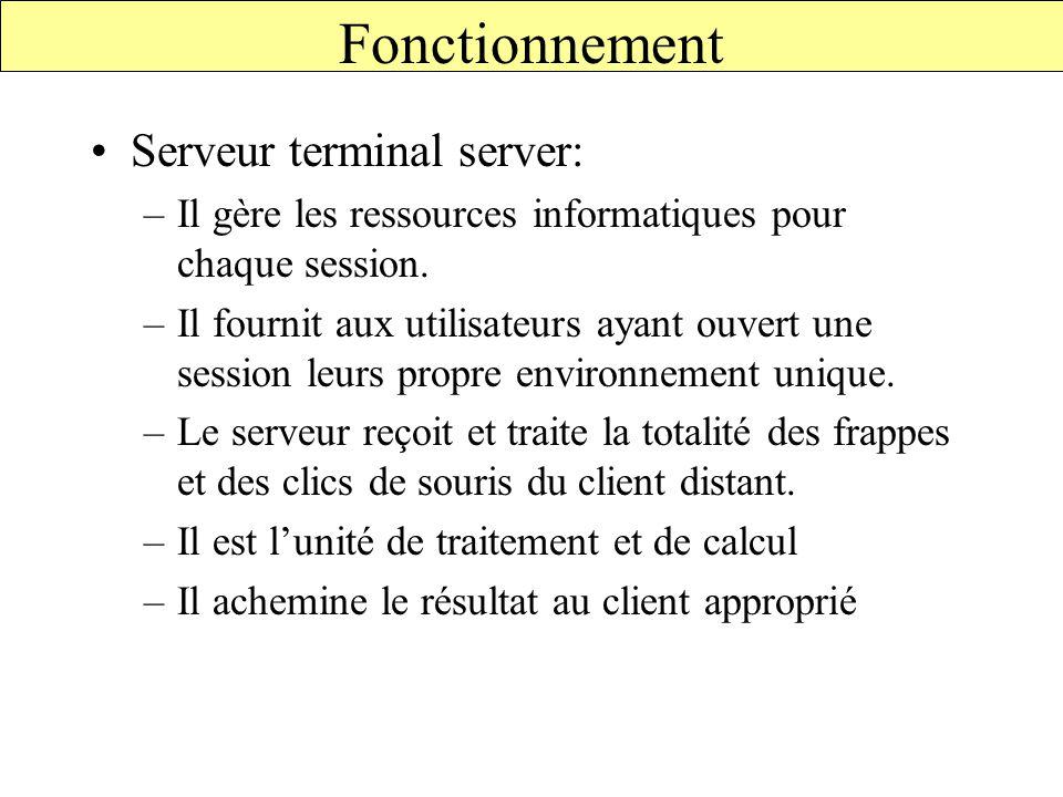 Fonctionnement Serveur terminal server: