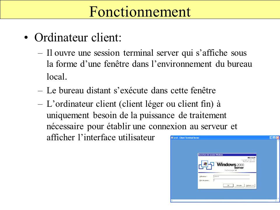 Fonctionnement Ordinateur client: