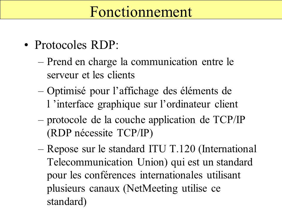 Fonctionnement Protocoles RDP: