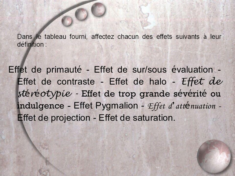 Dans le tableau fourni, affectez chacun des effets suivants à leur définition :