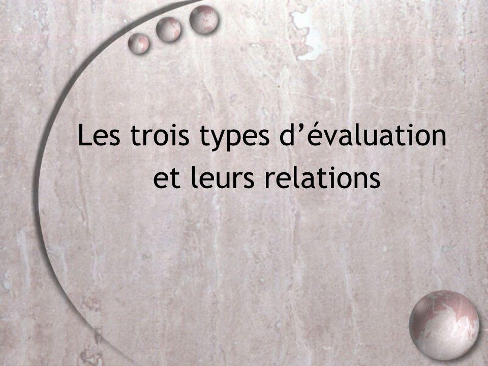 Les trois types d'évaluation