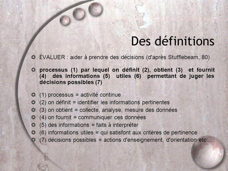 Des définitions ÉVALUER : aider à prendre des décisions (d après Stufflebeam, 80)