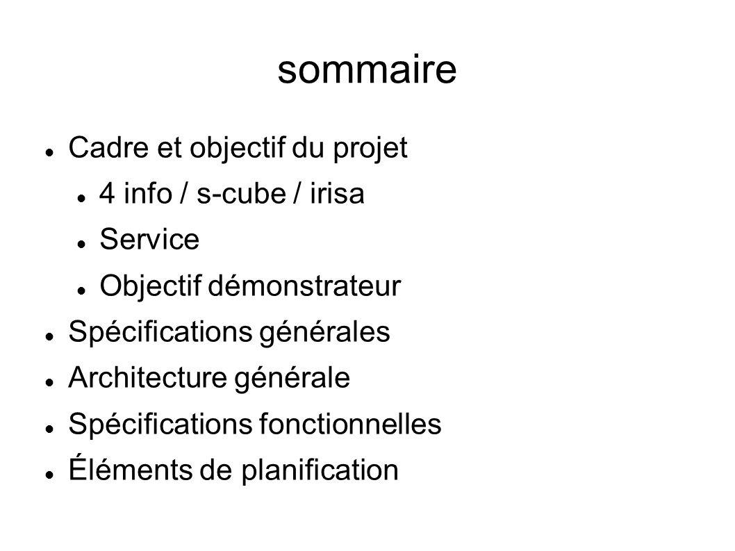 sommaire Cadre et objectif du projet 4 info / s-cube / irisa Service