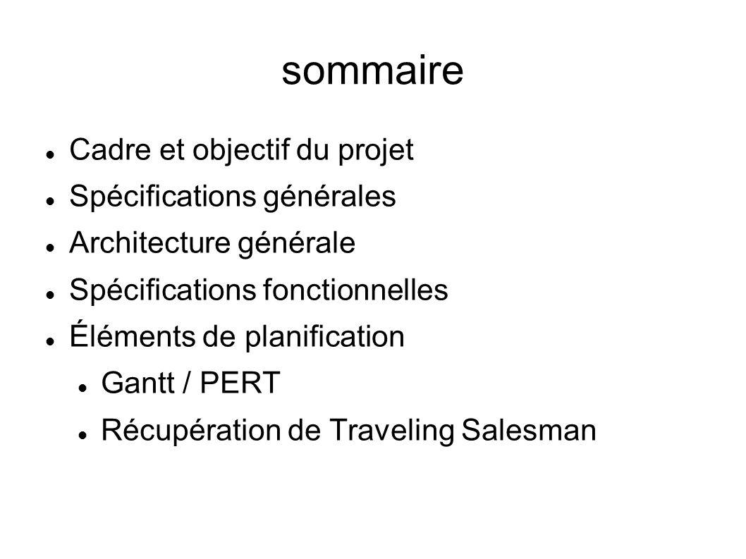 sommaire Cadre et objectif du projet Spécifications générales