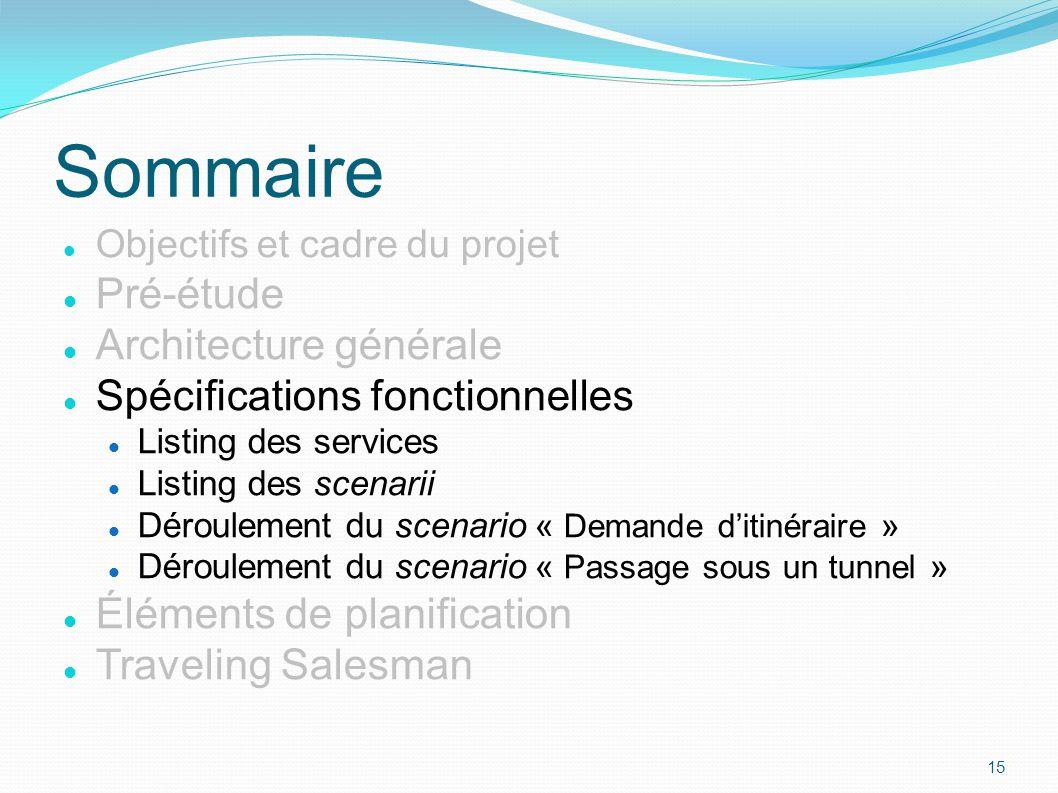 Sommaire Pré-étude Architecture générale Spécifications fonctionnelles