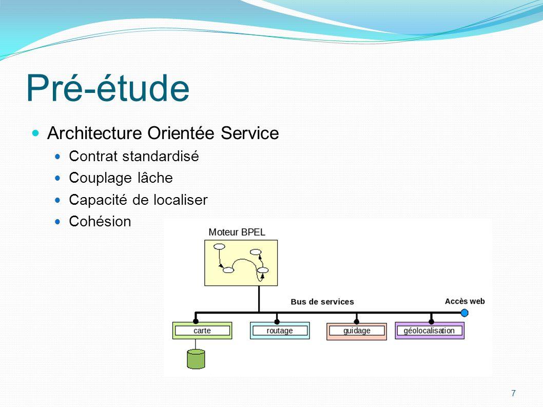 Pré-étude Architecture Orientée Service Contrat standardisé