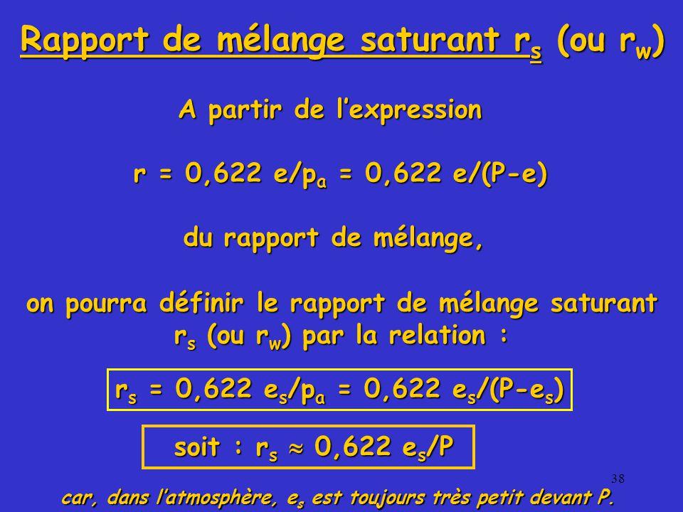 Rapport de mélange saturant rs (ou rw)