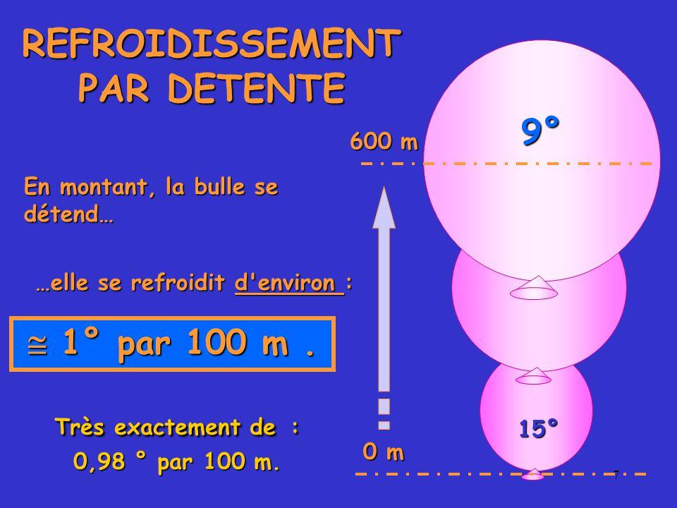 REFROIDISSEMENT PAR DETENTE Très exactement de : 0,98 ° par 100 m.