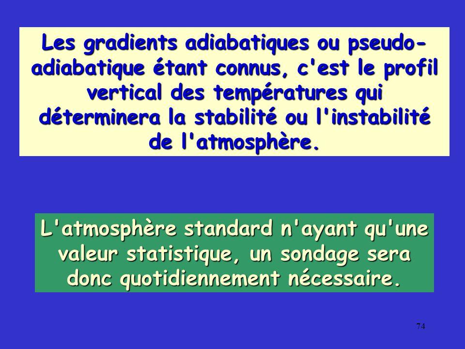 Les gradients adiabatiques ou pseudo-adiabatique étant connus, c est le profil vertical des températures qui déterminera la stabilité ou l instabilité de l atmosphère.