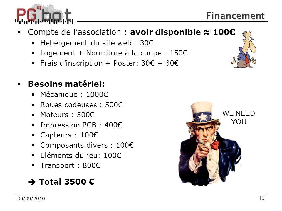 Financement Compte de l'association : avoir disponible ≈ 100€