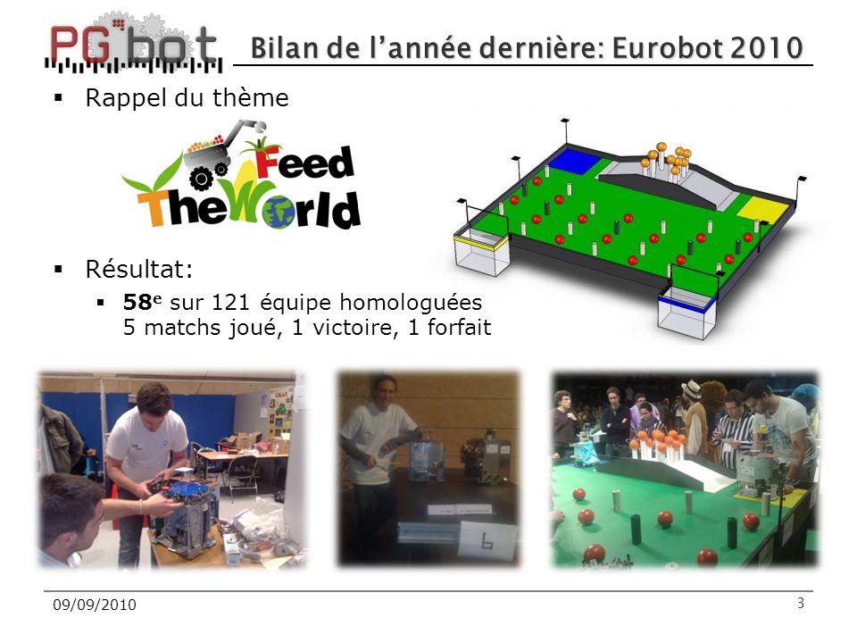 Bilan de l'année dernière: Eurobot 2010