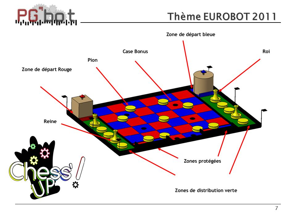 Thème EUROBOT 2011 7