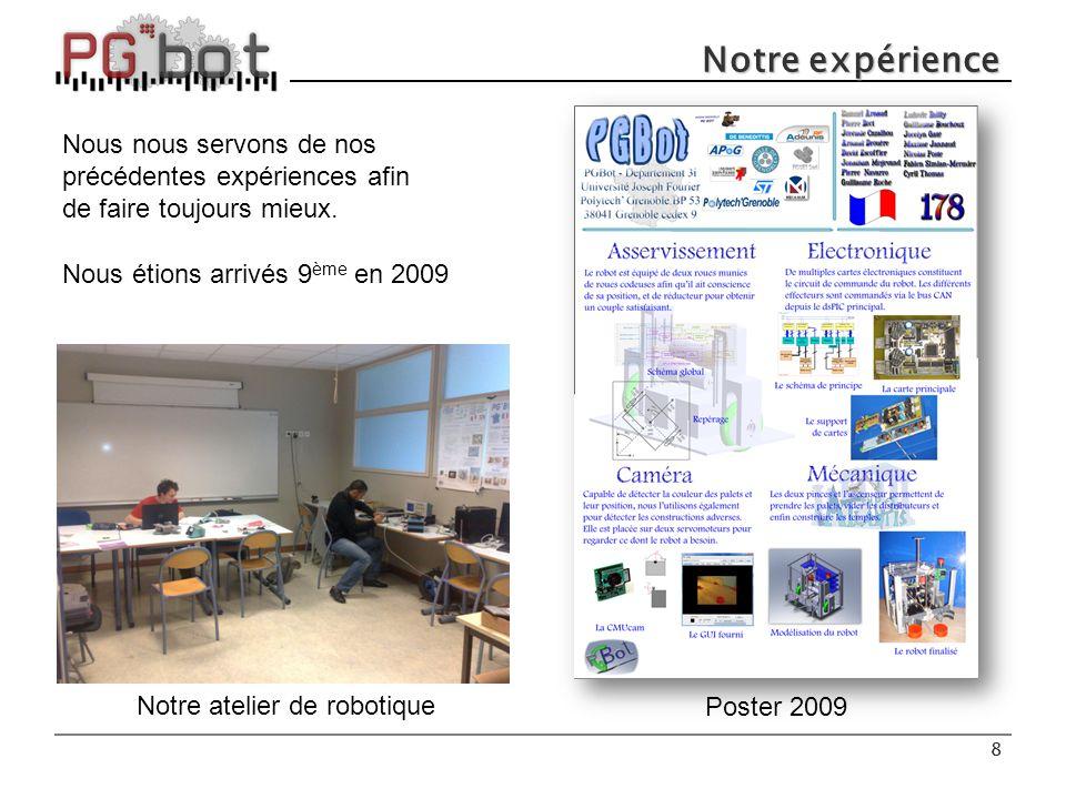 Notre atelier de robotique