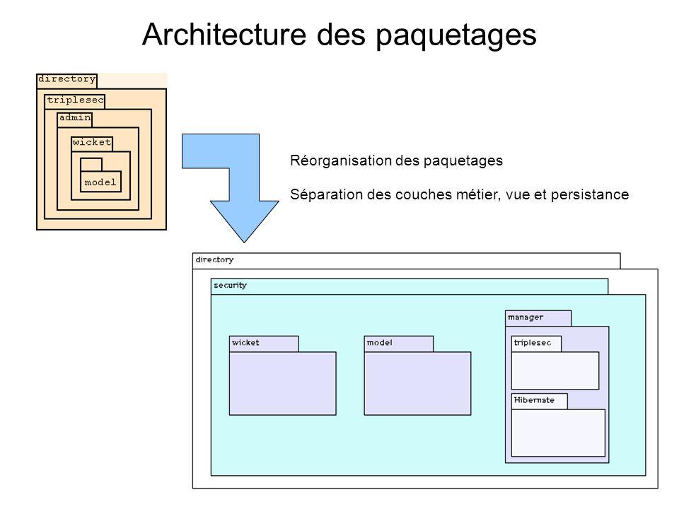 Architecture des paquetages