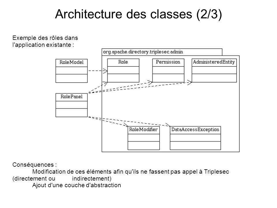 Architecture des classes (2/3)