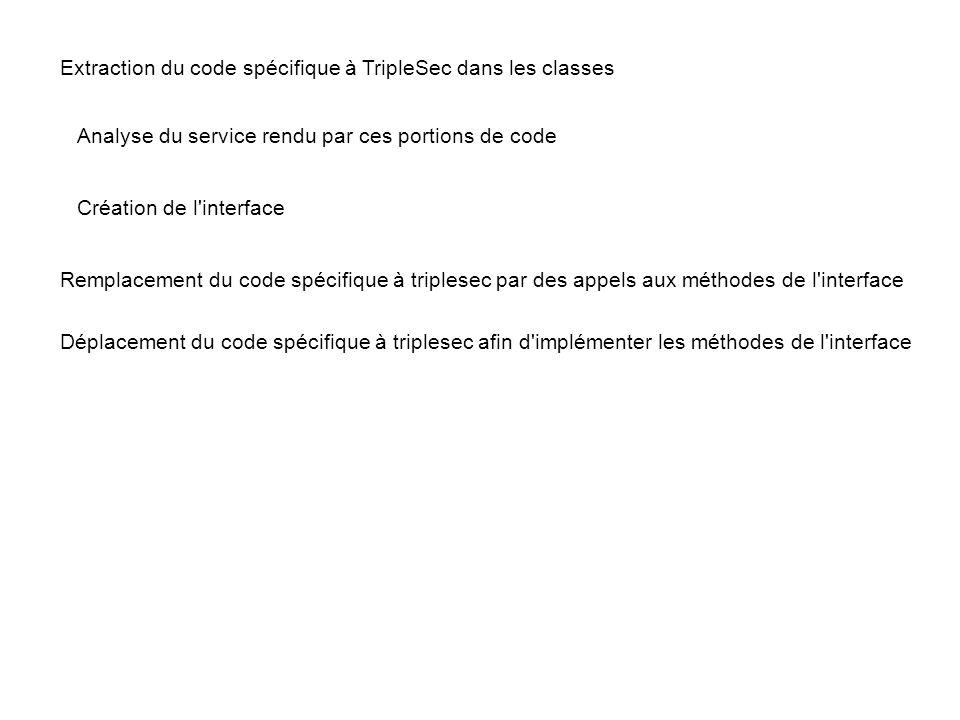 Extraction du code spécifique à TripleSec dans les classes