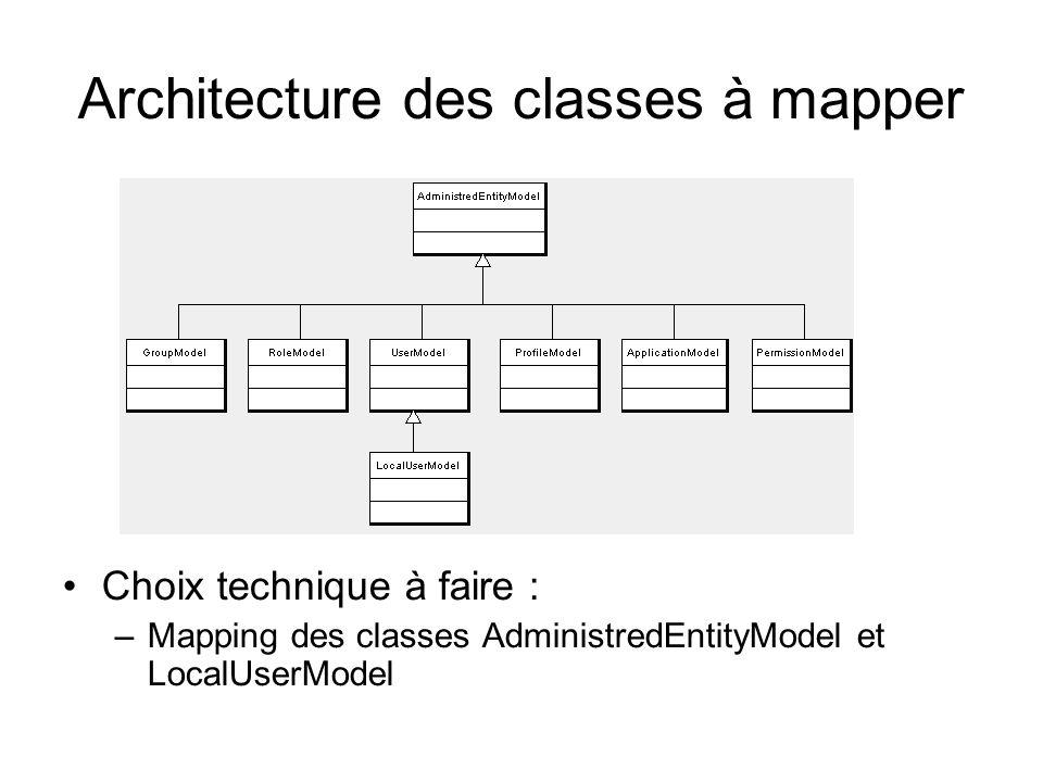 Architecture des classes à mapper