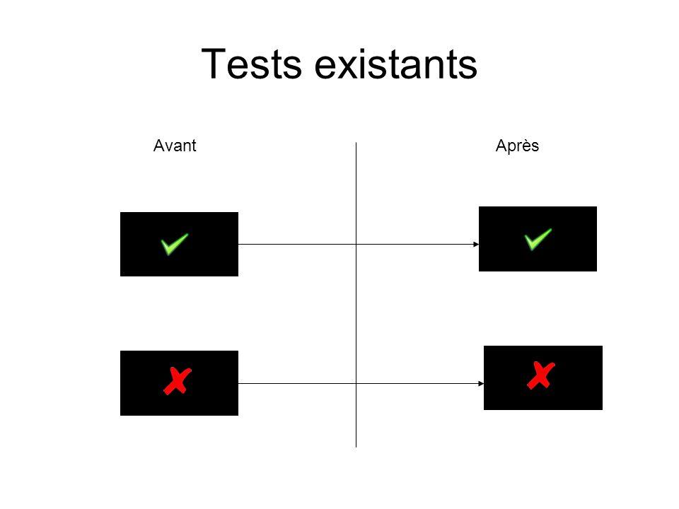 Tests existants Avant Après