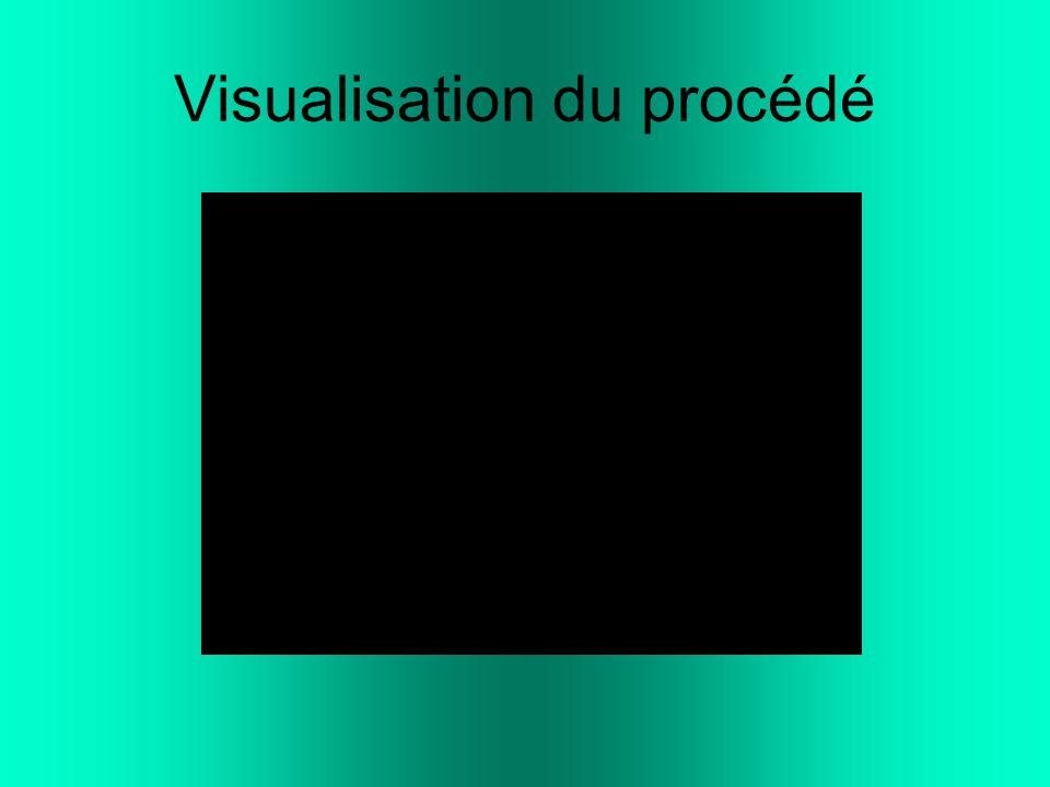 Visualisation du procédé