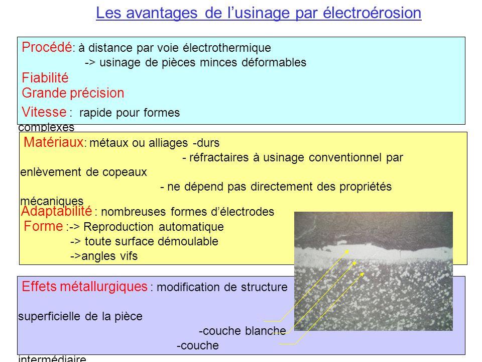 Les avantages de l'usinage par électroérosion