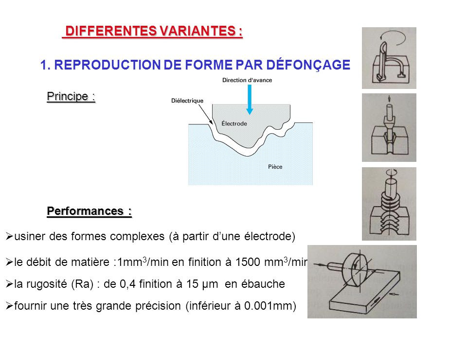 1. REPRODUCTION DE FORME PAR DÉFONÇAGE