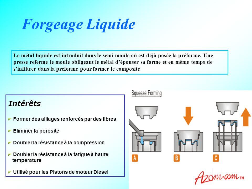 Forgeage Liquide Intérêts