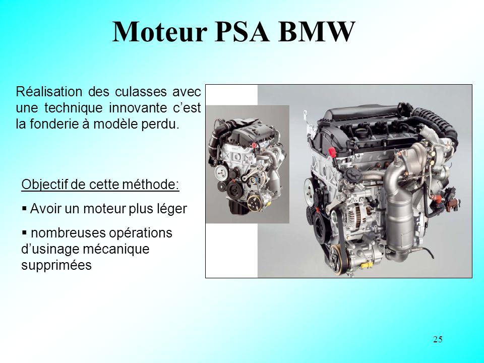 Moteur PSA BMW Réalisation des culasses avec une technique innovante c'est la fonderie à modèle perdu.