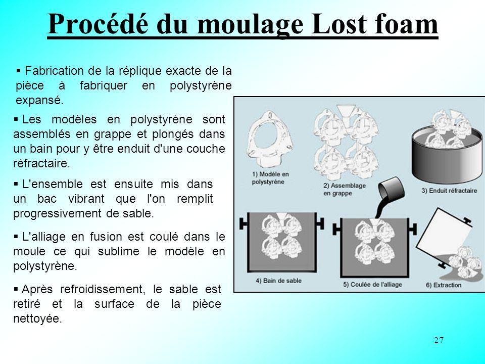 Procédé du moulage Lost foam