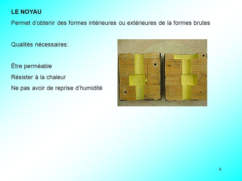 LE NOYAU Permet d'obtenir des formes intérieures ou extérieures de la formes brutes. Qualités nécessaires: