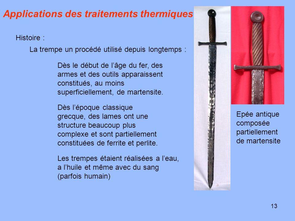 Applications des traitements thermiques :